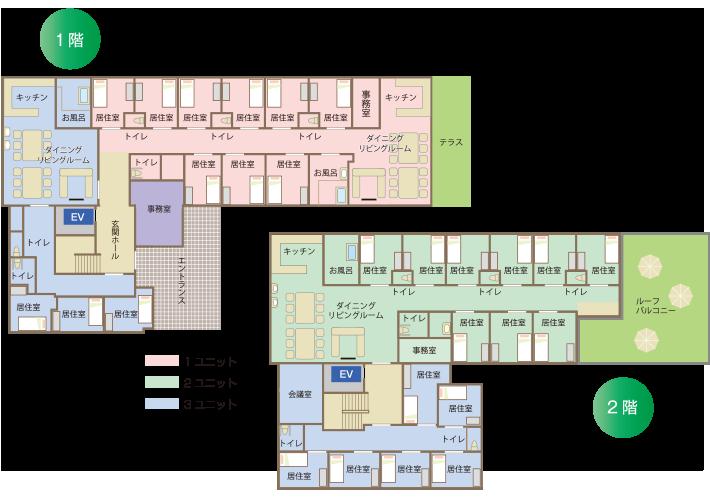 グループホーム成寿苑施設平面図